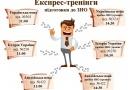 Запрошуємо на експрес-тренінги підготовки до ЗНО